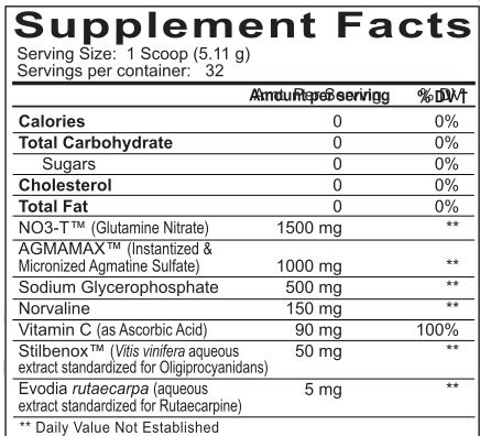 Image result for giant pump supplement label