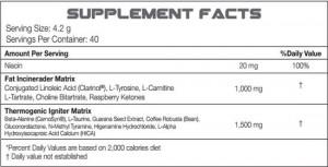 RSP Nutrition Incinerade